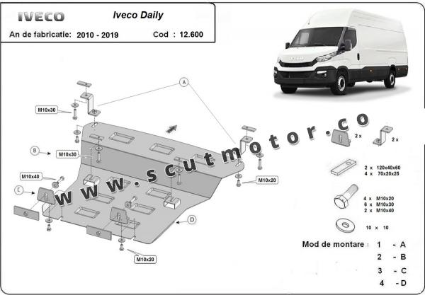 Scut motor Iveco Daily 1